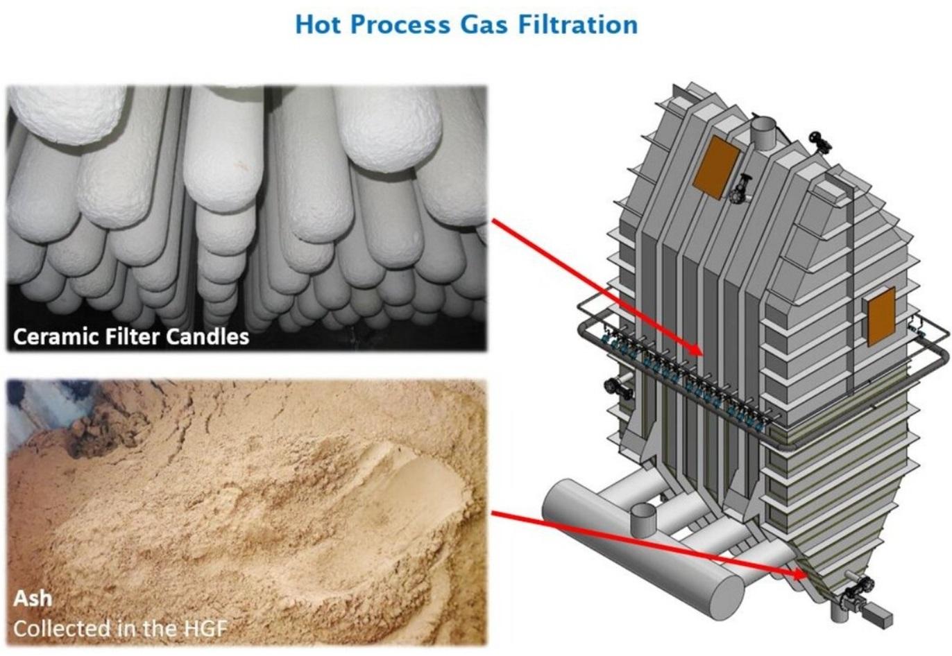 Фильтры горячих газов2.jpg