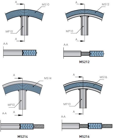 Прокладки для теплообменников MS214.jpg