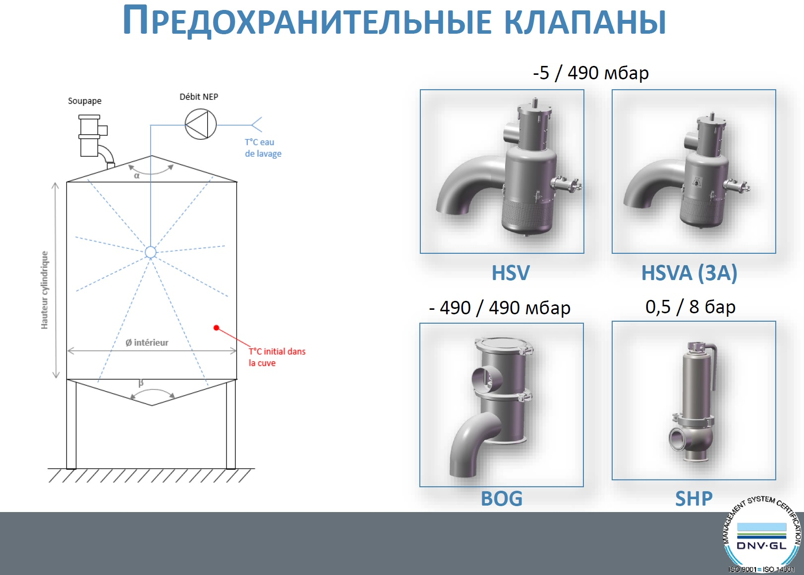 safety valve servinox2.jpg