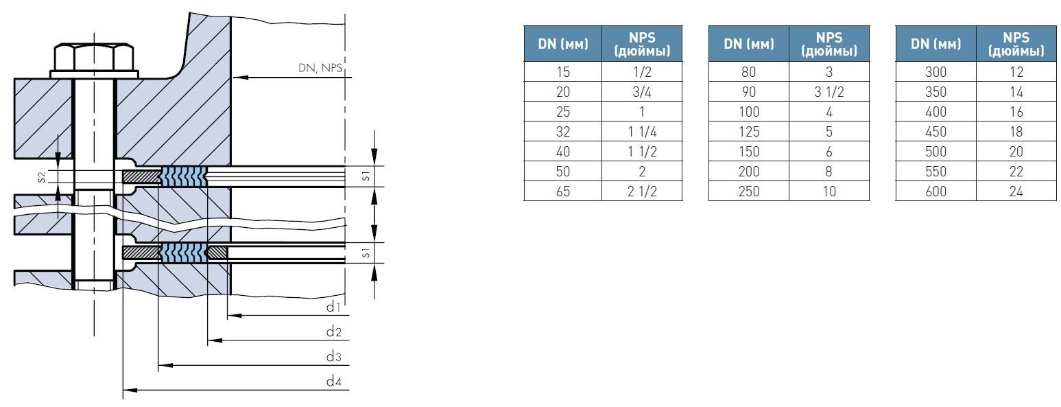 Размеры DONIT1.jpg