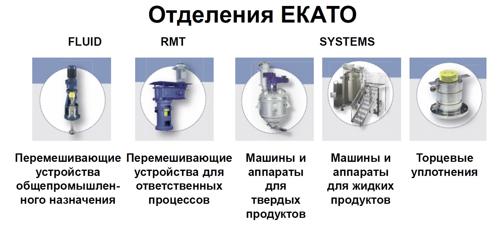 ekato industry2.jpg