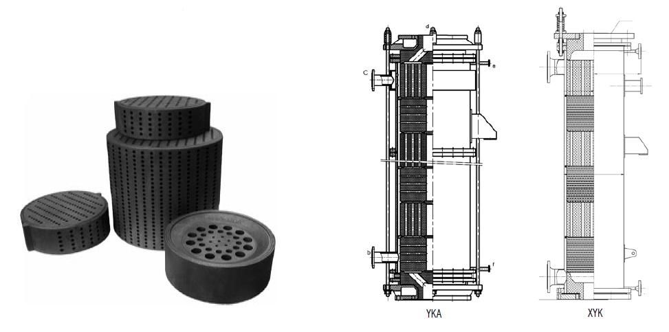 Теплообменник графитовый б у Кожухотрубный конденсатор ONDA L 46.301.2438 Якутск